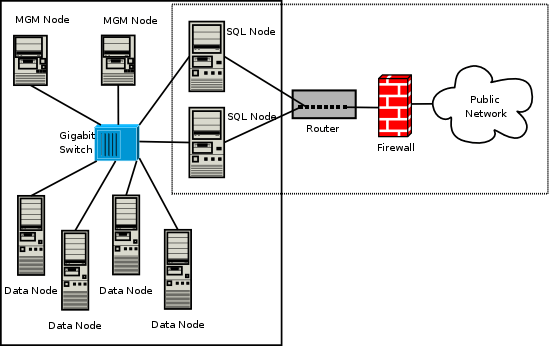 cluster-security-network-1