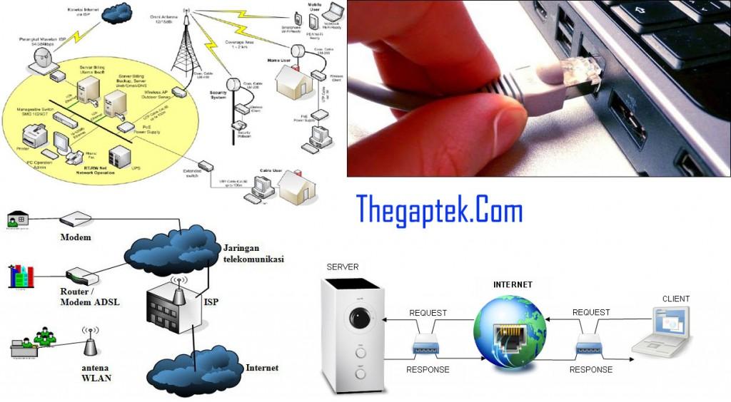 Testing Kualitas Koneksi Internet