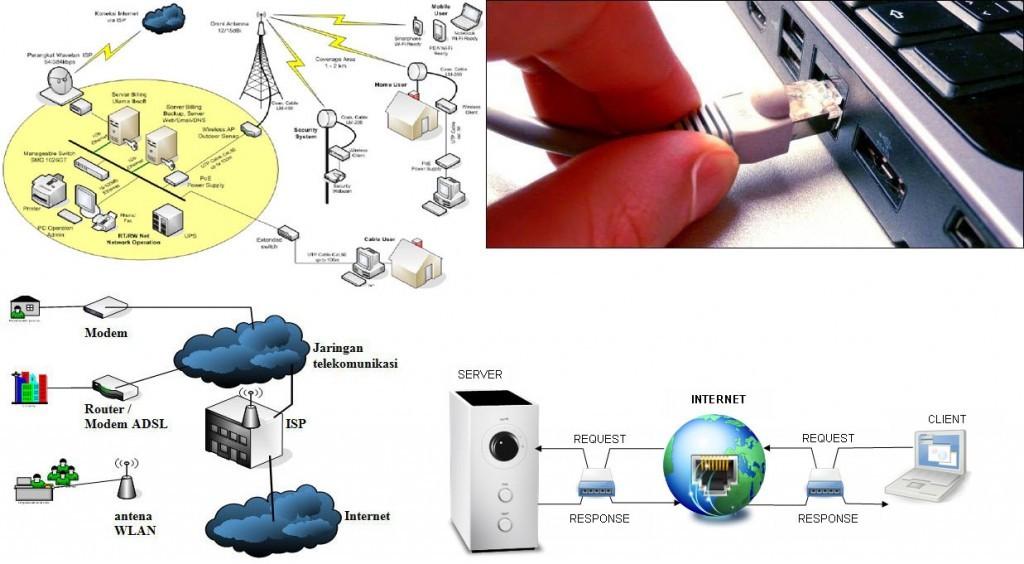 Testing-Kualitas-Koneksi-Internet-1024x564